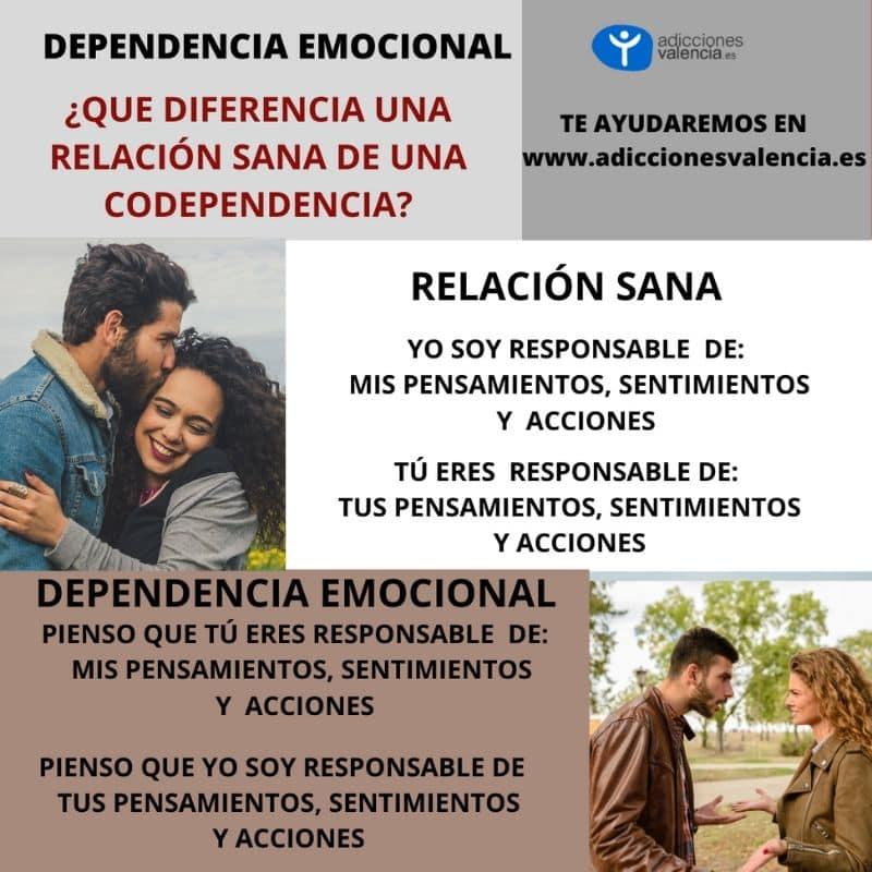 Dependencia Emocional y Codependencia